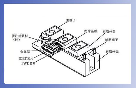 ntc热敏芯片在igbt中的应用-ntc热敏电阻